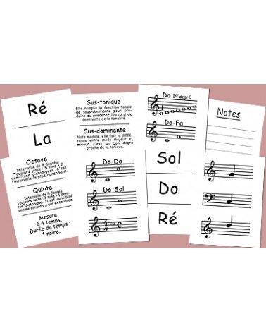 J'apprends les notes de Musique